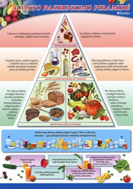 Maisto pasirinkimo piramidė (A4)
