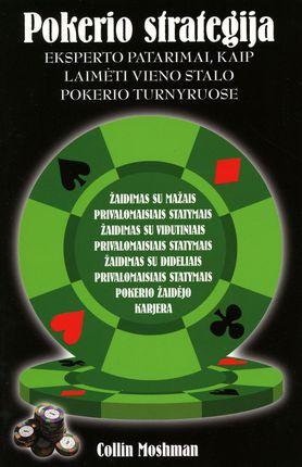 Pokerio strategija. Eksperto patarimai, kaip laimėti vieno stalo pokerio turnyruose