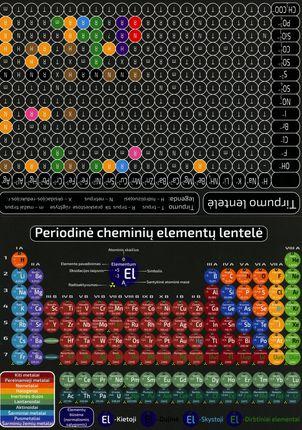 Chemijos atmintinė (A4)