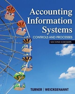 Accounting Information Systems: The Processes and Controls