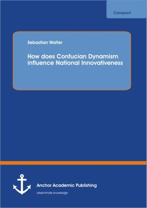 How does Confucian Dynamism influence National Innovativeness
