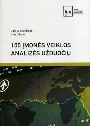 100 įmonės veiklos analizės užduočių
