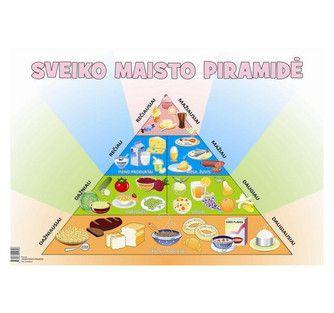 riebalų nuostolių piramidė nebegalėdamas numesti svorio