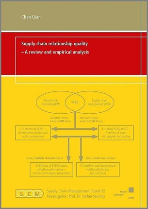 Supply chain relationship quality - a review and empirical analysis