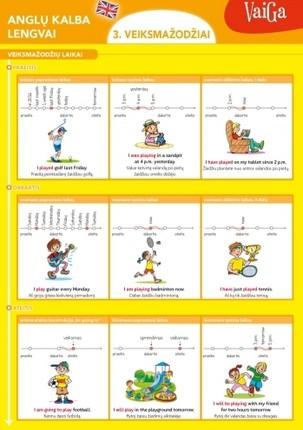 Anglų kalba lengvai, 3 dalis. Veiksmažodžiai