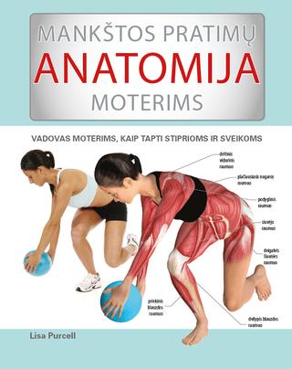 Mankštos pratimų anatomija moterims