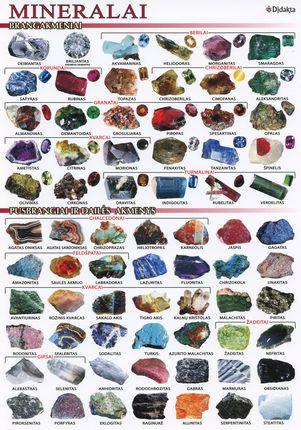 Mineralai (A 4)