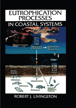 Eutrophication Processes in Coastal Systems