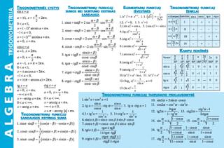 Algebros formulės