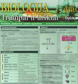 Biologija I dalis. Prisimink, pasikartok, ruoškis egzaminui!