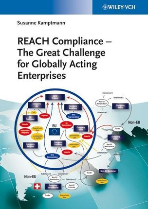 REACH Compliance - The Great Challenge for Globally Acting Enterprises