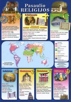 Pasaulio religijos (A4)