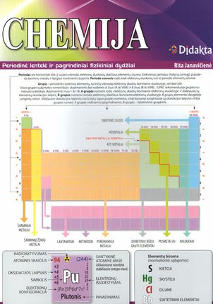 Chemija. Periodinė lentelė ir pagrindiniai fizikiniai dydžiai
