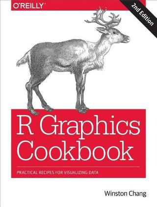 R Graphics Cookbook